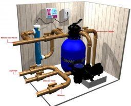 Sistema de filtração da piscina