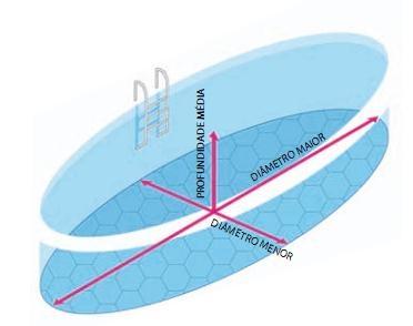 Como calcular o volume de piscinas medidas teis for Calcular metros cubicos piscina redonda
