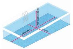Volume da piscina retangular
